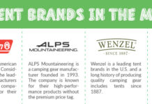 Best Tent Brands-Featured Image